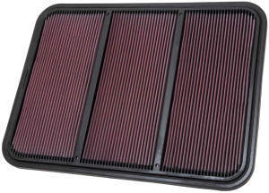 High Performance Panel Filters